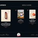 Kolejne Gourmand World Cookbook Awards dla Polski!