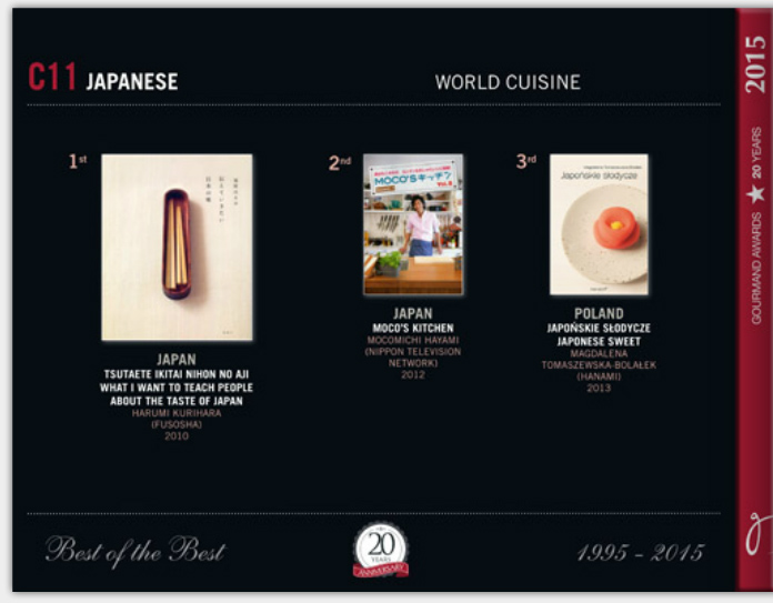 Gourmand World Cookbook Awards, broszura organizatorów