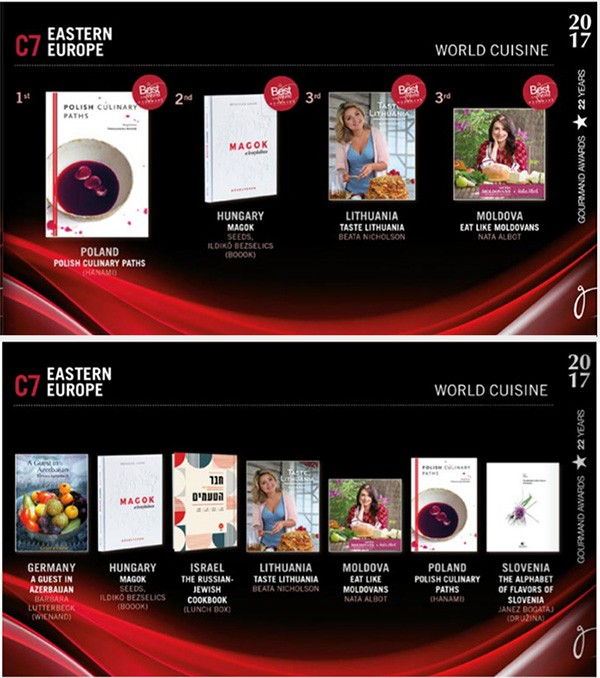 Gourmand World Cookbook Awards 2017